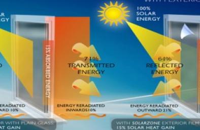 Pellicole filtranti ad alto risparmio energetico
